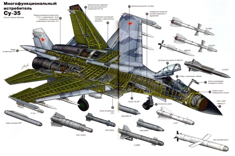 Су-35 превосходят F-35 .