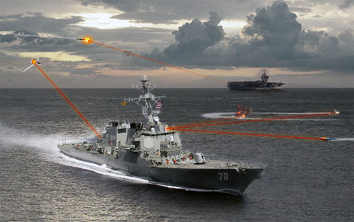 Laser weapons at sea