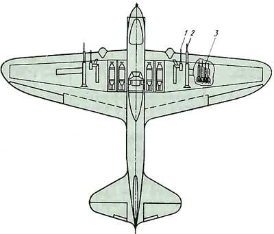 Схема вооружения самолета Ил-2