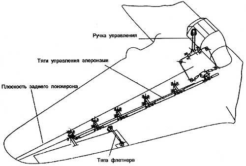 Штурмовик Ил-2 - Конструкция