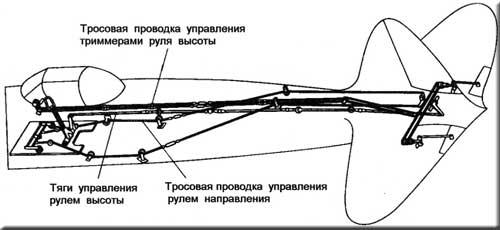 Image result for руль высоты Ил 2