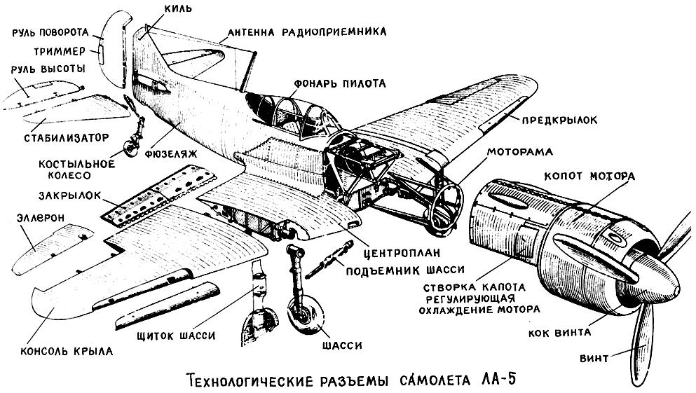 Истребитель ЛА-5 - Техническое описание