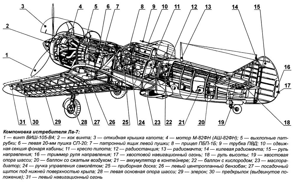 4 — мотор М-82ФН (АШ-82ФН)
