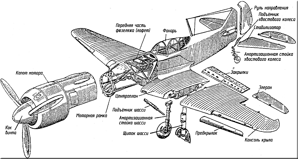 Схема разъёма Ла-7 на основные