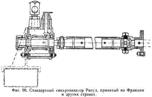 Стандартный механизм синхронизатора