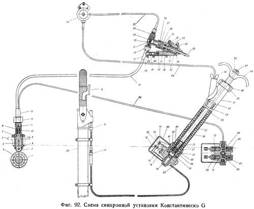 Схема синзронной установки