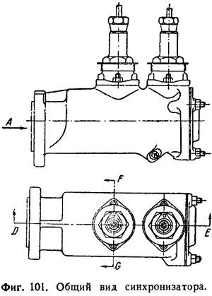 Общий вид синхронизатора
